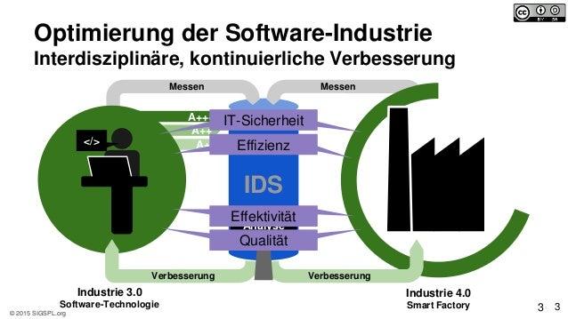 SIGSPL   Optimierung der Software-Industrie als Voraussetzung für die Smart Factory Slide 3