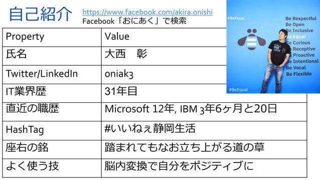 自己紹介 Property Value 氏名 大西 彰 Twitter/LinkedIn oniak3 IT業界歴 31年目 直近の職歴 Microsoft 12年, IBM 3年6ヶ月と20日 HashTag #いいねぇ静岡生活 座右の銘 踏...