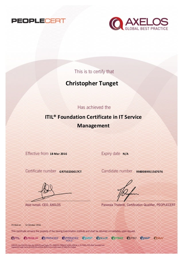 Christopher Tunget ITIL® Foundation Certificate in IT Service Management 18 Mar 2016 GR750230017CT Printed on 12 October 2...