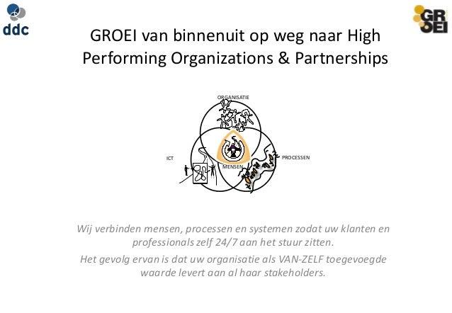 GROEI van binnenuit op weg naar High Performing Organizations & Partnerships                            ORGANISATIE       ...