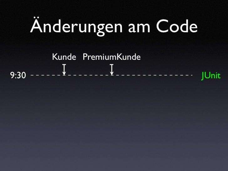 Änderungen am Code          Kunde PremiumKunde  9:30                          JUnit