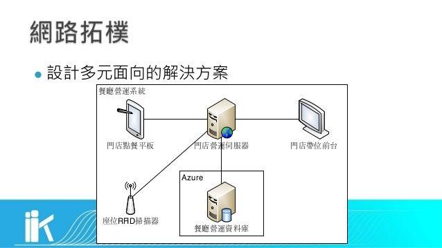 l Azure RFID
