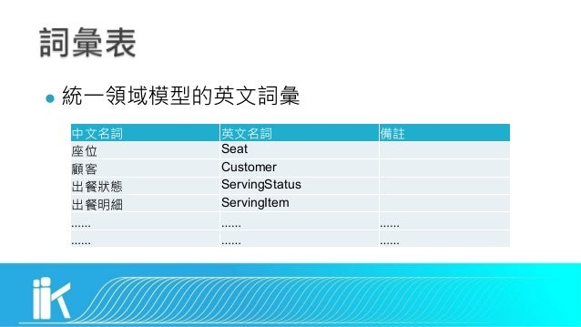 l Seat Customer ServingStatus ServingItem