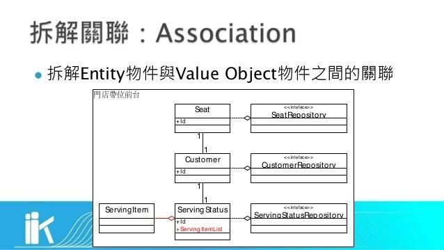 l Entity Value Object Seat Customer ServingStatus 1 1 1 1 +Id +Id +Id +ServingItemList ServingItem <<inteface>> ServingSta...