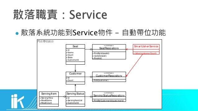 l Service - <<inteface>> CustomerRepository Seat Customer ServingStatus +Id +Name +Count +State +CustomerId +Id +Count +Id...