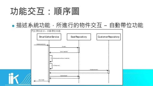 l - - SmartUsherService SeatRepository CustomerRepository Usher(customer) FindAll return seatList Distribute(customerCount...
