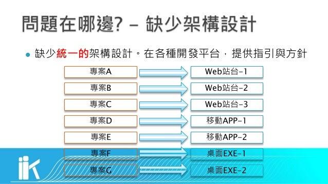 l A B C D E F G Web -1 Web -2 Web -3 APP-1 APP-2 EXE-1 EXE-2