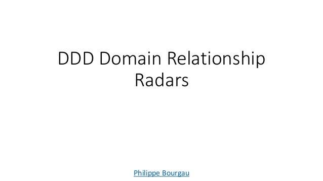 DDD Domain Relationship Radars Philippe Bourgau