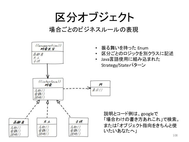 区分オブジェクト • 振る舞いを持った Enum • 区分ごとのロジックを別クラスに記述 • Java言語使用に組み込まれた Strategy/Stateパターン 説明とコード例は、googleで 「場合わけの書き方あれこれ」で検索。 または「...