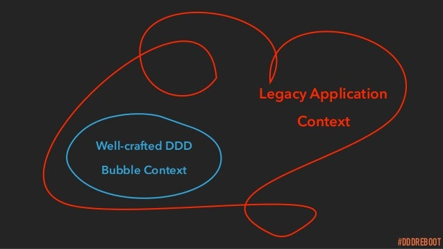 #DDDREBOOT Legacy Application Context Well-crafted DDD Bubble Context