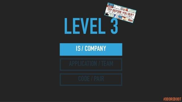 #DDDREBOOT LEVEL 3 IS / COMPANY APPLICATION / TEAM CODE / PAIR