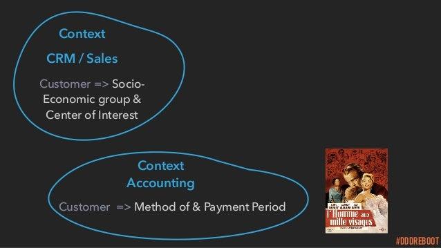 #DDDREBOOT Context Accounting Customer => Method of & Payment Period Context CRM / Sales Customer => Socio- Economic grou...