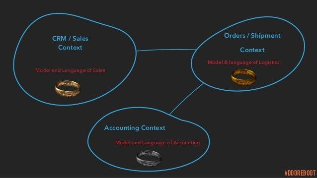 #DDDREBOOT CRM / Sales Context Model and Language of Sales Orders / Shipment Context Model & language of Logistics Account...