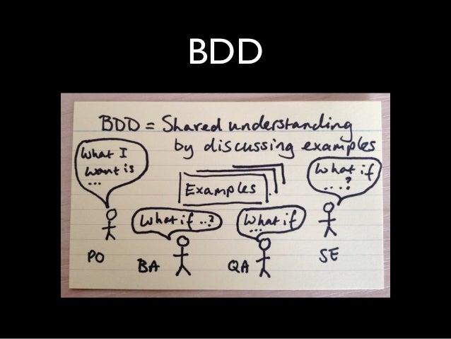 Mas o que é DDD?