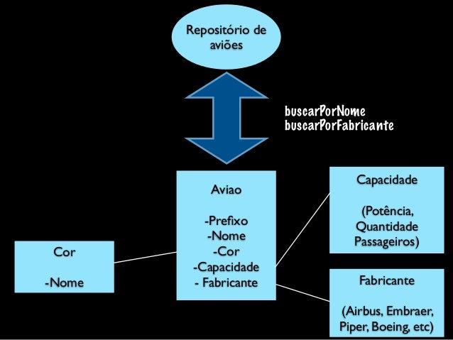 Aviao -Prefixo -Nome -Cor -Capacidade - Fabricante -AviõesComMesmaPotência Cor -Nome Capacidade (Potência, Quantidade Passa...