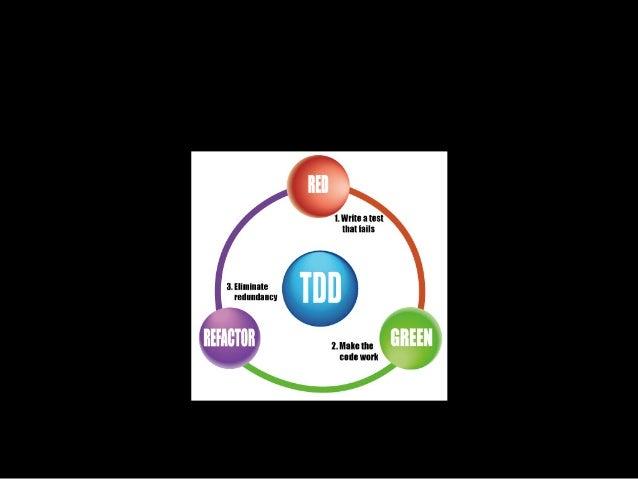 DDD + BDD + TDD - RF 2015