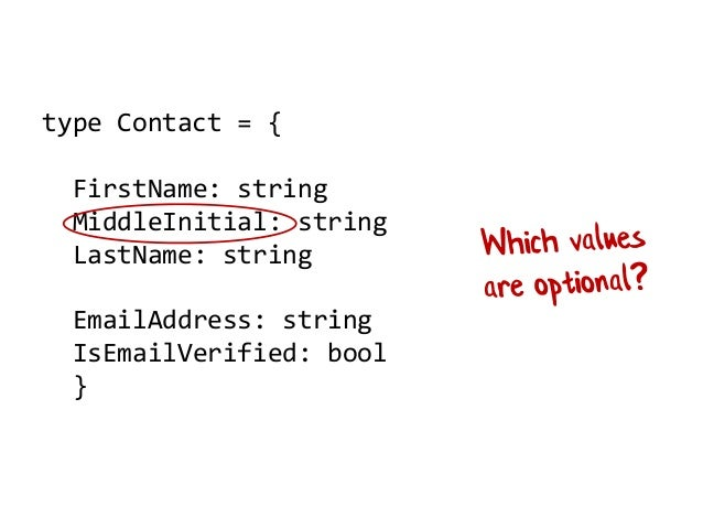Domain Driven Design with the F# type System -- F#unctional Londoners 2014 Slide 2