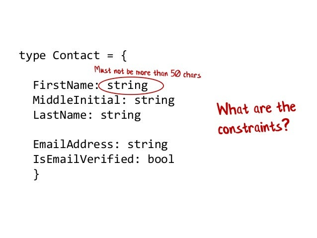 Domain Driven Design with the F# type System -- F#unctional Londoners 2014 Slide 3