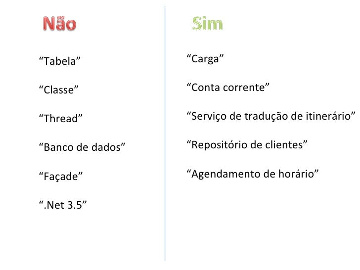 """"""" Tabela"""" """" Classe"""" """" Thread"""" """" Banco de dados"""" """" Façade"""" """" .Net 3.5"""" """" Carga"""" """" Conta corrente"""" """" Serviço de tradução de ..."""