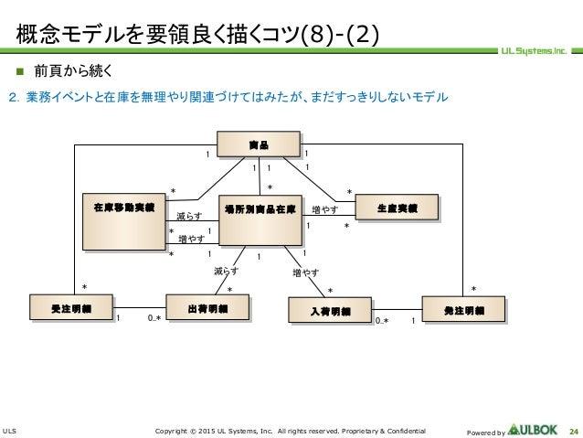 概念 データ モデル