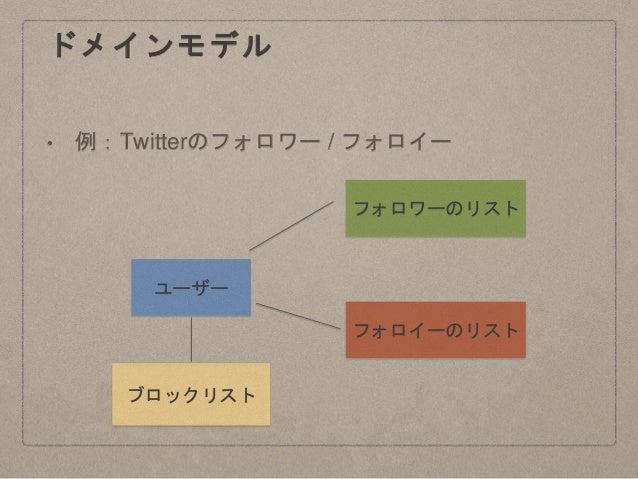 ドメインモデル • 例:Twitterのフォロワー / フォロイー ユーザー フォロワーのリスト フォロイーのリスト ブロックリスト