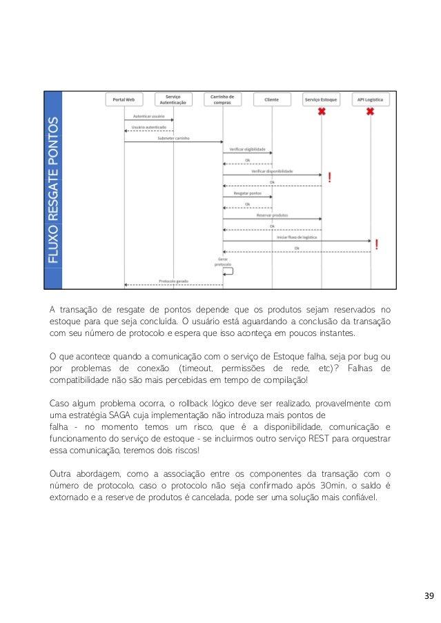 DDD e Microsservicos - do negócio à arquitetura
