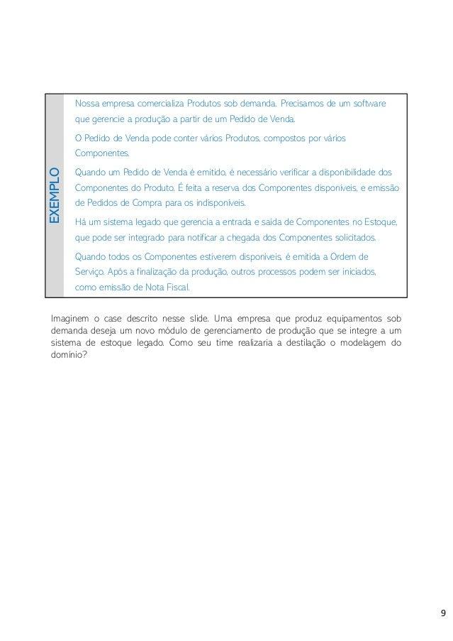Modelo de domínio • Objetos de valor: Item de Pedido de Compra, Item de Pedido de Venda • Entidades: Produto, Componente •...