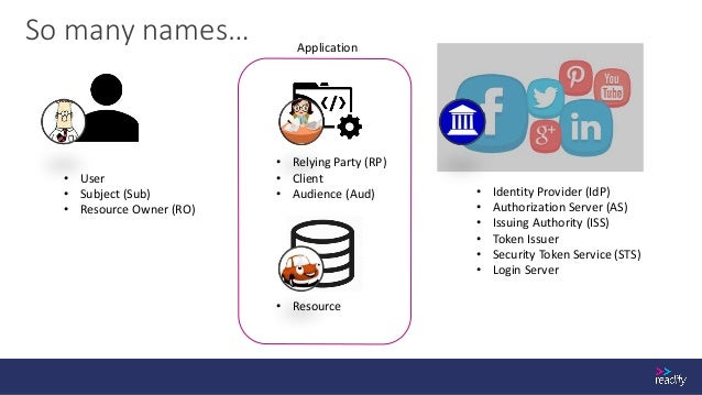 Recap • Authentication vs Authorization • Claims based identity • Parties involved • Traditional and modern approaches • L...