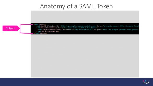 Anatomy of a SAML Token Attributes