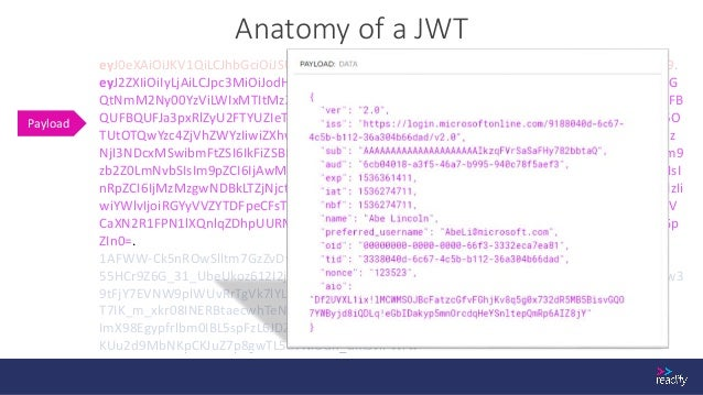Sign Function Constructing a JWT Header Payload SecretSignature = Header Payload SignatureJWT = base64ue base64ue base64ue...