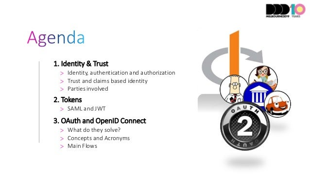1. Identity & Trust > Identity, authentication and authorization > Trust and claims based identity > Parties involved > Wh...