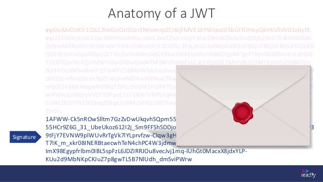 Header Payload Sign Function Constructing a JWT Header Payload SecretSignature = Header Payload SignatureJWT = base64ue ba...