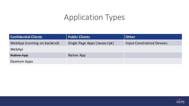 Implicit Grant Flow https://docs.microsoft.com/en-us/azure/active-directory/develop/v2-oauth2-implicit-grant-flow
