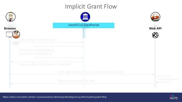 Implicit Grant Flow https://docs.microsoft.com/en-us/azure/active-directory/develop/v2-oauth2-implicit-grant-flow Authoriz...
