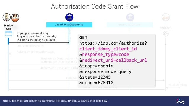 "Authorization Code Grant Flow https://docs.microsoft.com/en-us/azure/active-directory/develop/v2-oauth2-auth-code-flow { ""..."