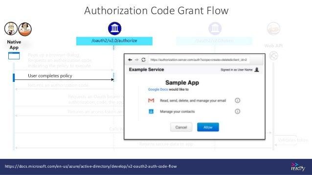 Authorization Code Grant Flow https://docs.microsoft.com/en-us/azure/active-directory/develop/v2-oauth2-auth-code-flow Aut...
