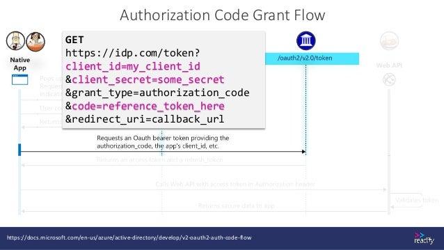 Client Credentials Grant Flow https://docs.microsoft.com/en-us/azure/active-directory/develop/v2-oauth2-client-creds-grant...