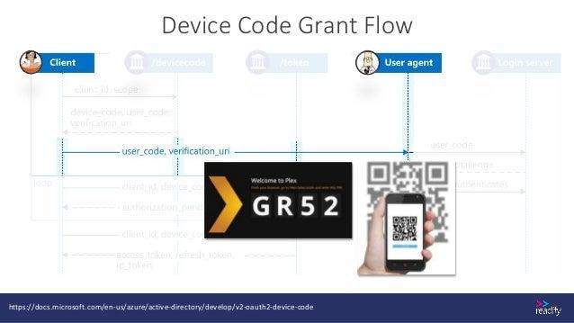 Resource Owner Password Grant Flow https://docs.microsoft.com/en-us/azure/active-directory/develop/v2-oauth-ropc
