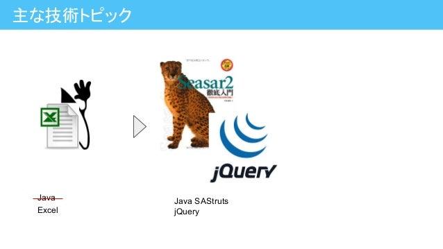 主な技術トピック Excel Java SAStruts jQuery Java