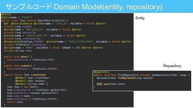 サンプルコード Domain Model(entity, repository) Entity Repository