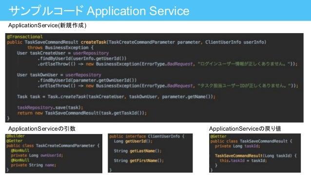 サンプルコード Application Service ApplicationService(新規作成) ApplicationServiceの引数 ApplicationServiceの戻り値