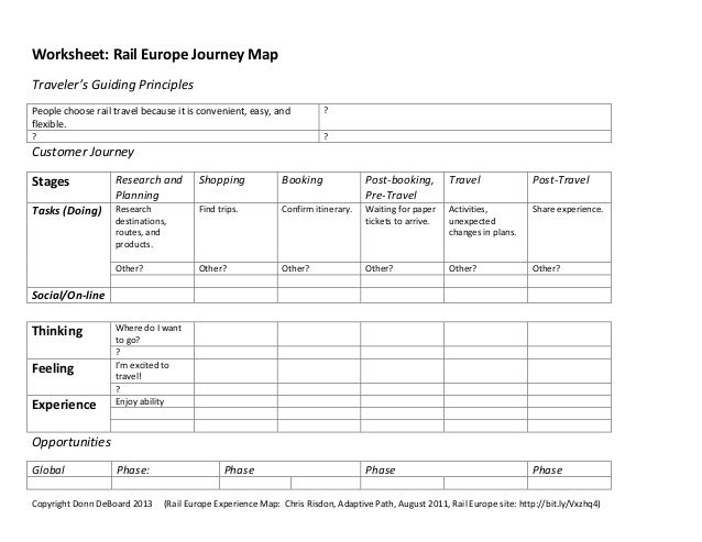Worksheet: Rail Europe Journey MapTraveler's Guiding PrinciplesPeople choose rail travel because it is convenient, easy, a...