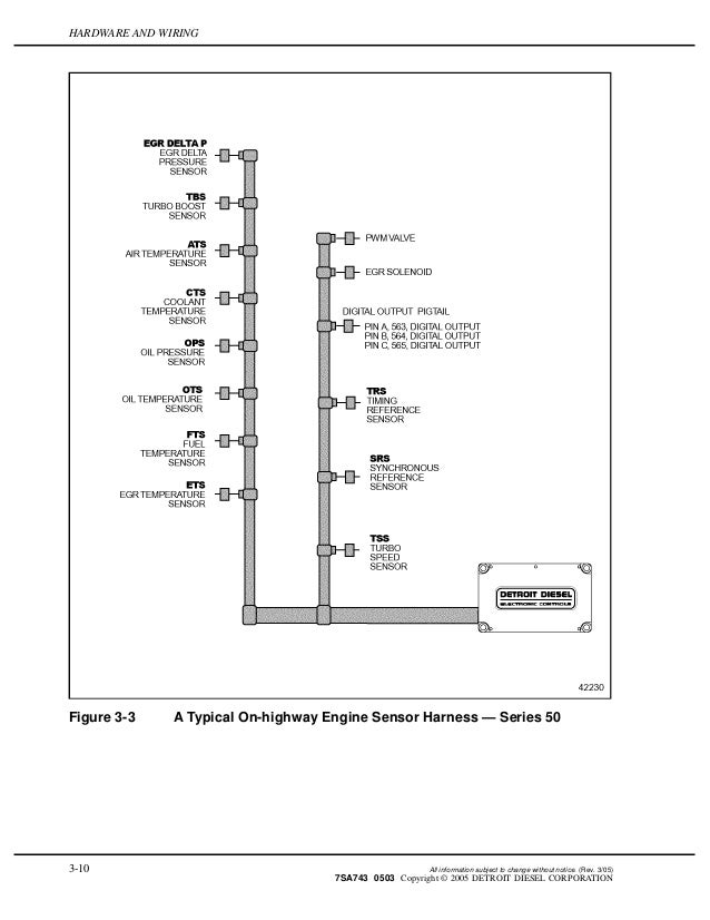 ddec iv on highway egr application and installationDetroit Wiring Diagram 12 Pin Diagnostic #3