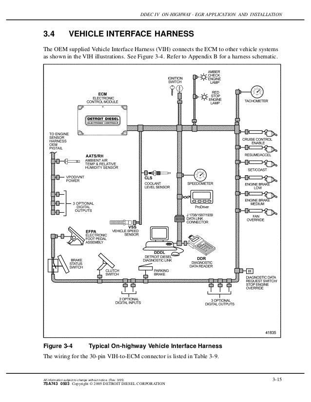 ddec iv on highway egr application and installation rh slideshare net