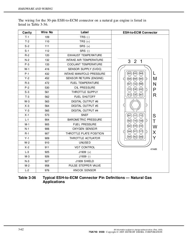 Ddec iv on highway - egr application and installation   Ddec Iv Ecm Wiring Diagram      SlideShare