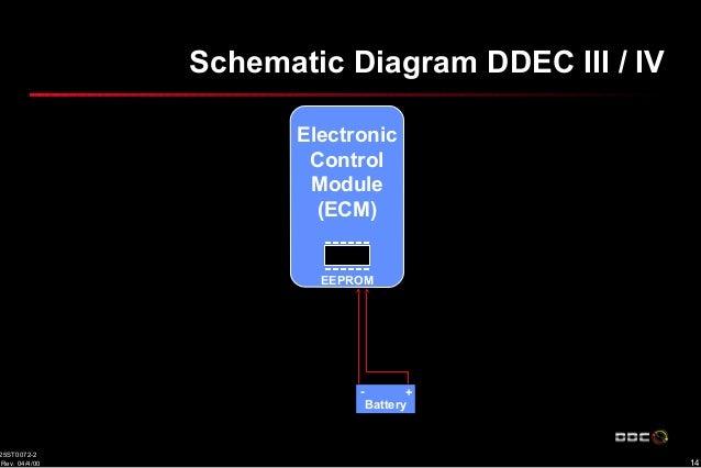 ddec master 2000 current4 6 12 638?cb=1469892341 diagrams 700525 jacobs mileage master wiring diagram jacobs jacobs electronics mileage master wiring diagram at gsmportal.co