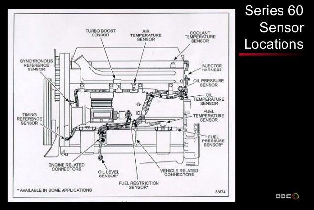 series 60 engine oil temperature sensor  diagram  auto
