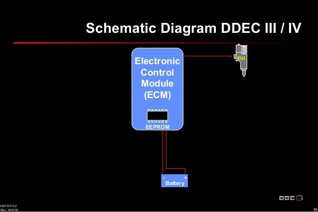 Ddec master 2000 current4 6 on