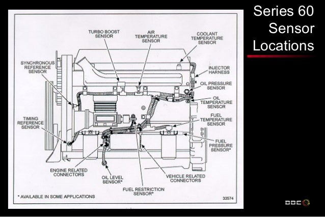 detroit series 60 oil temp sensor location within diagram