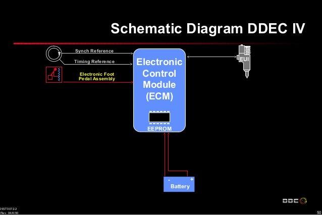 Dorable ddec iv ecm wiring diagram pictures schematic diagram fantastic ddec iv ecm wiring diagram model schematic diagram swarovskicordoba Choice Image
